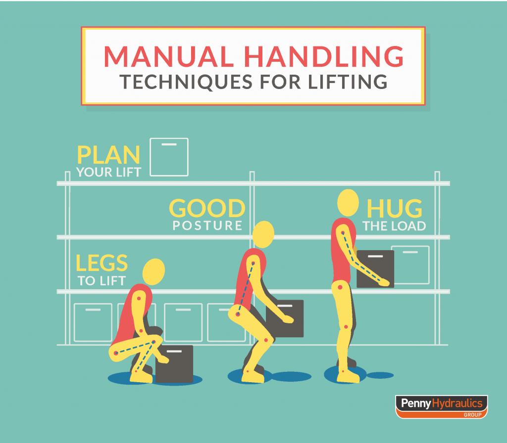 manual handling lifting techniques