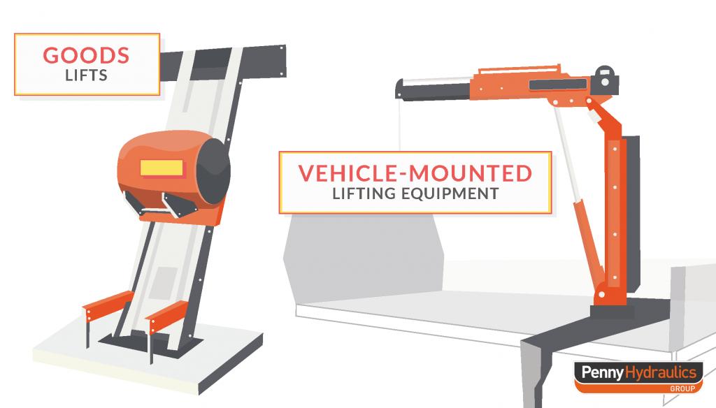 manual handling solutions